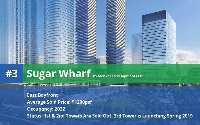 Sugar Wharf Condos in Toronto's East Bayfront Neighbourhood