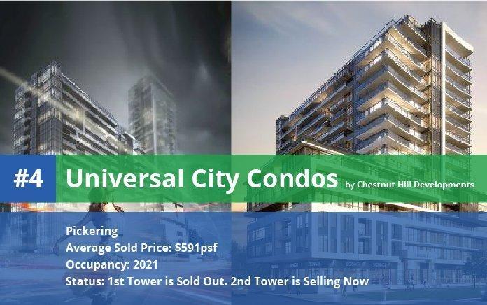 Universal City Condos in Pickering