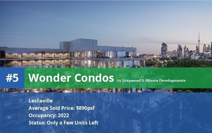 Wonder Condos in Toronto's Leslieville Neighbourhood