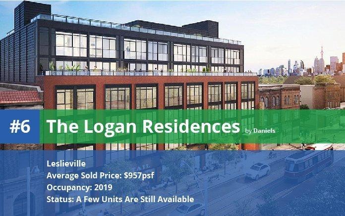 The Logan Residences in Toronto's Regent Park Neighbourhood