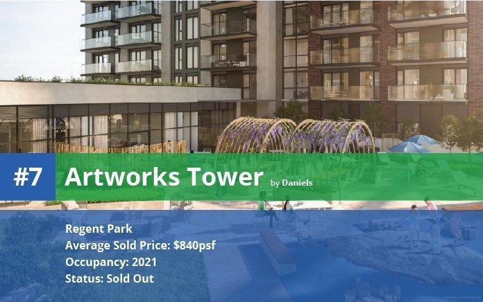 Artworks Tower in Toronto's Regent Park Neighbourhood