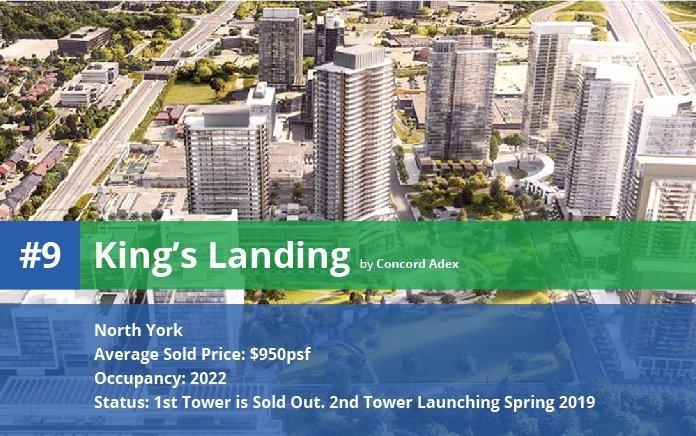 King's Landing Condos in Toronto's North York Neighbourhood