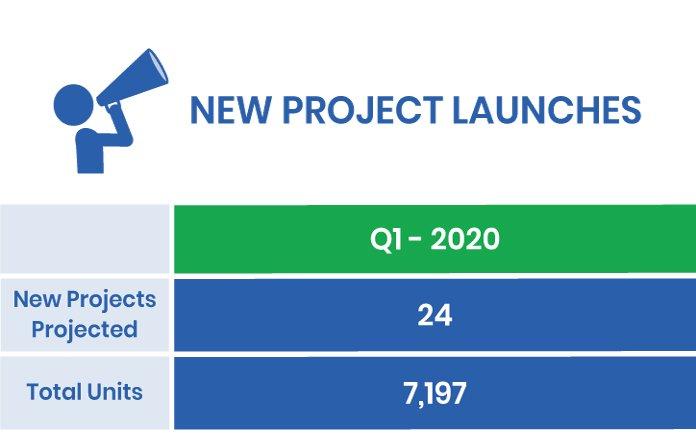 Market Report New Condo Launches in the GTA