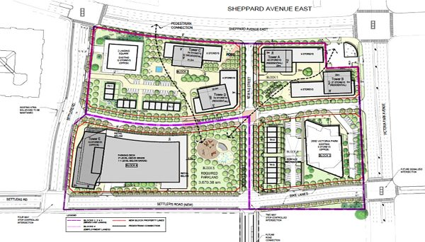 The Lansing Square redevelopment master-planned community